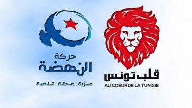 Photo of النهضة و قلب تونس : مطمئنون لقرارات قيس سعيد